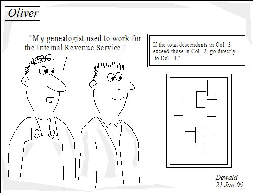 http://www.prenticenet.com/news/2005/chart_irs_genealogist.jpg